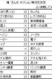 【新人S嬢】椿