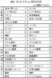 【ローター無料】美紗